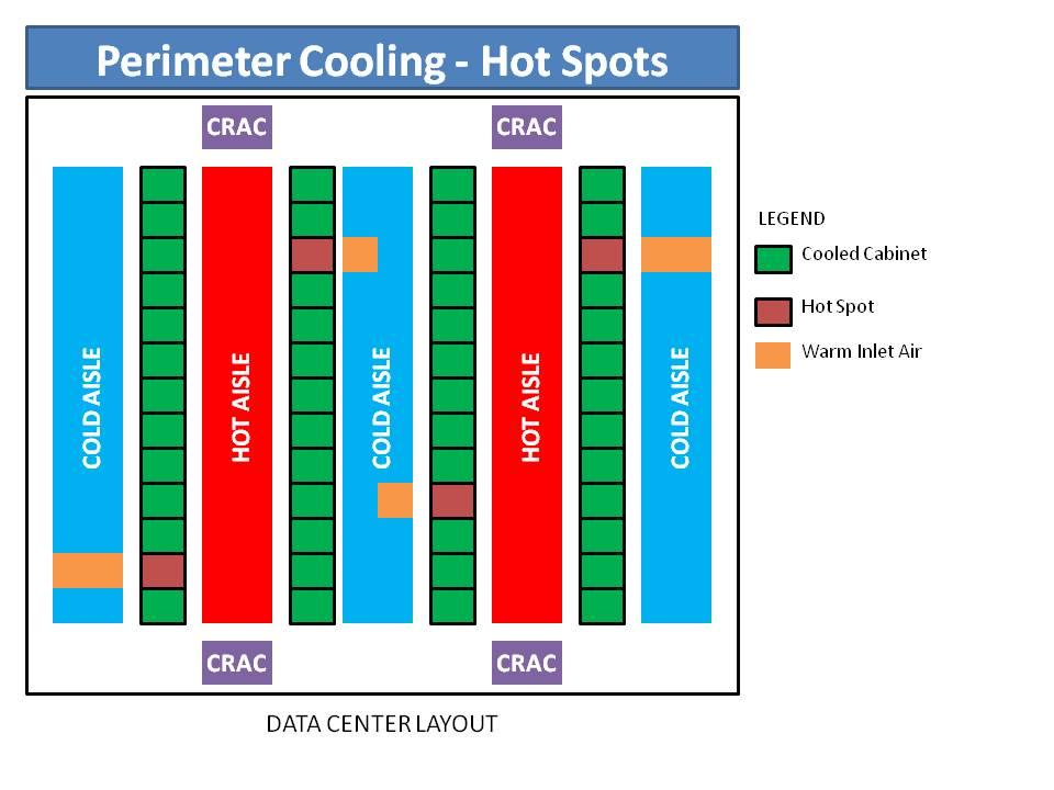 Super Cabinet Cooling Data Rack It Room Cooling Interior Design Ideas Gentotthenellocom