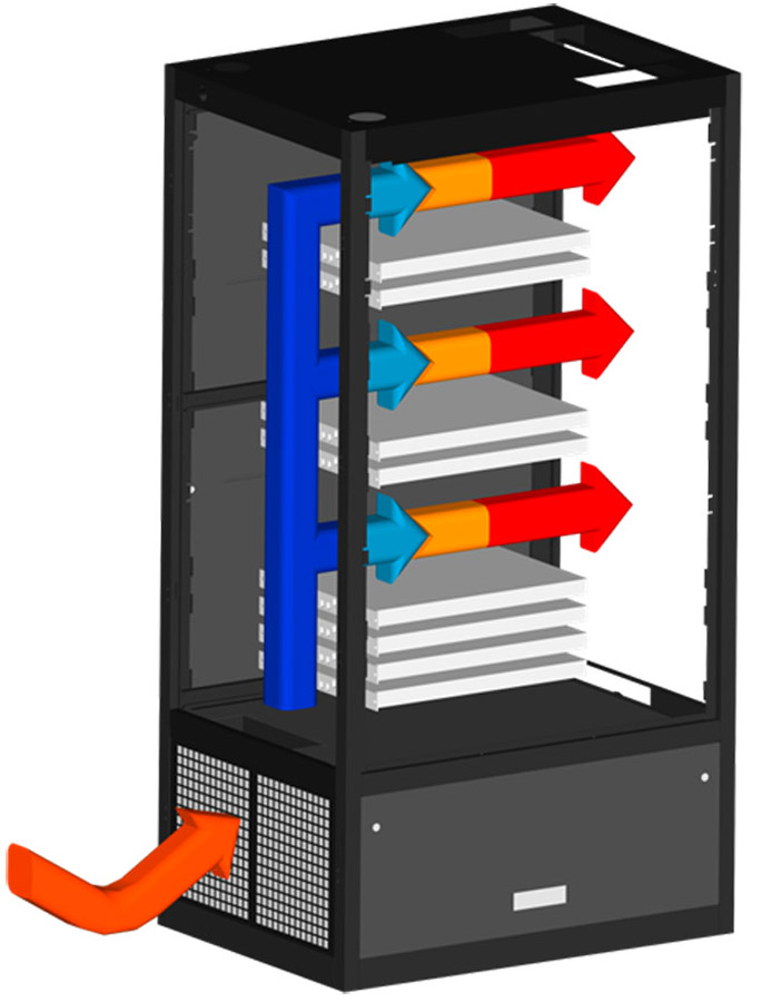 Good Image Of How Ecc13 Works Uptime Racks Airflow 228x300 How ECC13 Works Design